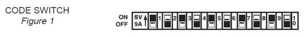 Code Switch Figure 1