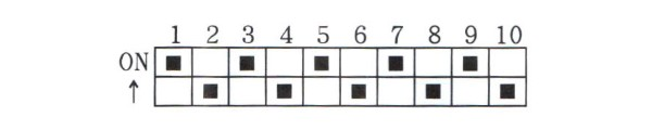 Coding Diagram