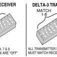 step 2 code transmitter and receiver