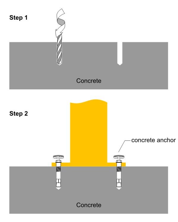 Install bollard on concrete